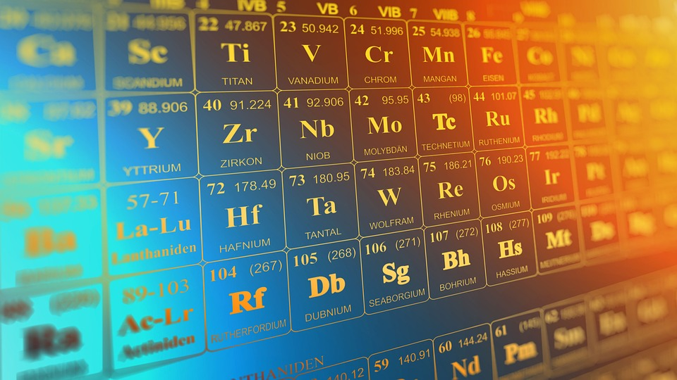 CIPPS researchers named on Periodic Table of younger chemists